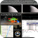 Grazing Occultation on Aldebaran by the Moon 3-4-17,                                Michael Southam