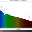 Altair Spectrogram,                                Joel Shepherd