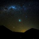Milky Way & Magellanic Clouds,                                KiwiAstro