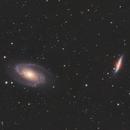 M81/M82,                                Daniel DeSclafani