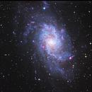 M33,                                Seymore Stars