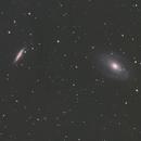 M81 e M82 dalla città di Roma,                                Marco da Roma