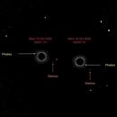 Phobos & Deimos,                                Daniel.P
