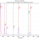 WR 136 Spectra,                                Stephane Neveu