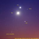 C/2014 Q1 (PanSTARRS) with Moon, Venus, Jupiter and Regulus,                                Seiji Matsuda
