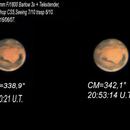 Ripresa dell'opposizione di Marte Anno 2016,                                gioveluna