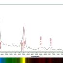 HD 193793/ WR140 Spectrum,                                Stephane Neveu