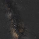 Milky Way,                                Shobhit Raj