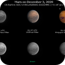 Mars on December 3, 2020 (OSC RGB and IR),                                JDJ