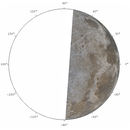 Moon: matter of points of view,                                Alessandro Biasia
