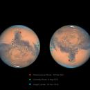 Mars 20 Oct 2020 - 1 hour WinJ Composite - Robotic Stations,                                Seb Lukas