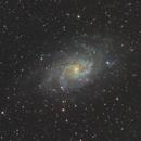 M33,                                Mike Matthews