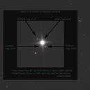 Satellites of Uranus,                                Lorenzo Palloni