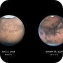 Mars between two oppositions,                                MAILLARD