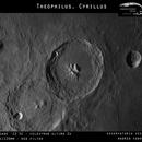 Theophilus, Ciryllus,                                Andrea Vanoni