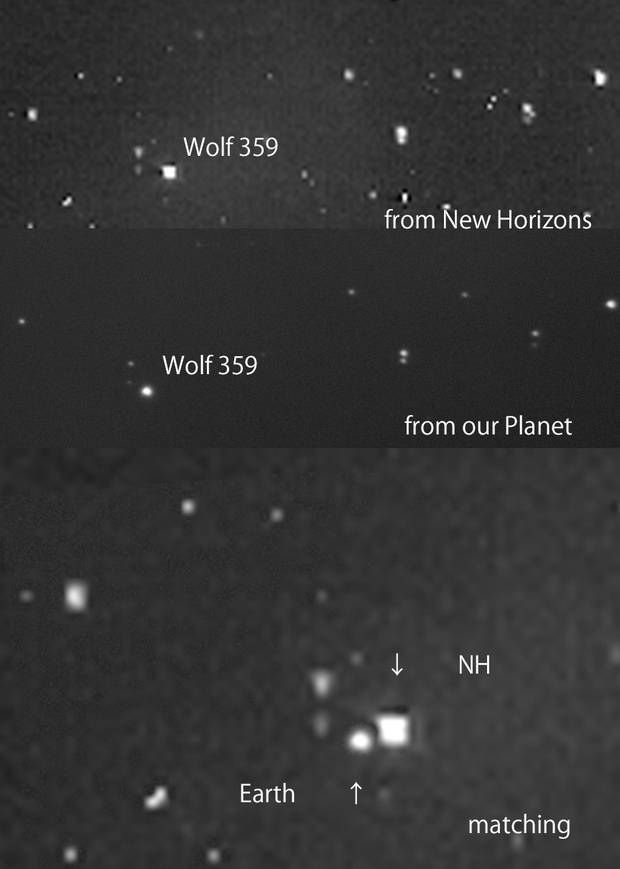 New Horizons Parallax Program,                                Celest