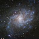 M33 The Triangulum Galaxy,                                R GOODAY