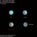 Uranus - November 08, 2020,                                Fábio