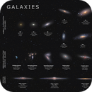 Galaxies,                                Łukasz Sujka
