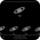 Saturn - what to do with a really messed up IR RGB Series?,                                Fritz