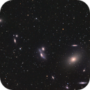 Markarian's Chain,                                AstroPoverty