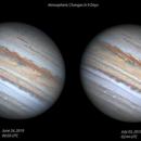 Atmospheric Changes,                                Ecleido Azevedo