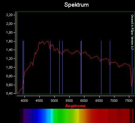 Spectrum : Capella,                                Wanni