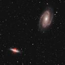 M81 M82,                                Nikolaos Karamitsos