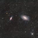 M81, M82, NGC 3077,                                Wei-Hao Wang