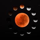 28/7/18 total lunar eclipse,                                chaosrand