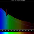 Alpha Lyrae (Vega) Spectrogram,                                Joel Shepherd
