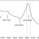 Spectra SN2012AW,                                Roberto Barcellona