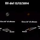 Test di ripresa ISS del 12/12/14,                                Spock