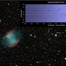 M27 + Exoplanet HD189733b,                                AstroEdy