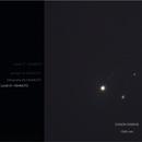 Grande conjonction Jupiter-Saturne 17-21 décembre 2020,                                Ariel