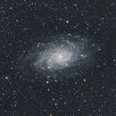 M33,                                ixio