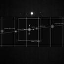 Jupiter and moons,                                Neil Emmans