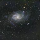 M33,                                Pierre Gatzki