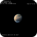 Mars, first for the 2018 season 2018 03 11 08:27 UTC,                                Almir Germano