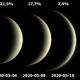 Metamorphosis of Venus in the last 6 weeks,                                Henning Schmidt