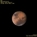 Mars Featured!,                                Astroavani - Ava...