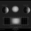 Jupiter IR,                                Fritz