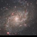 M33,                                Nathan Duso
