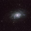 M33,                                tphelan88