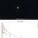 Alioth Spectrum,                                Stephane Neveu