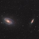 Galaxia de Bode M81 y del cigarro M82,                                Abel