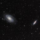M81 & M82,                                Tingting44