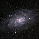 M33,                                Wei-Hao Wang