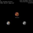 Mars, 2020-01-18,                                Astroavani - Ava...
