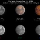 Mars on November 11, 2020 (OSC RGB and IR),                                JDJ